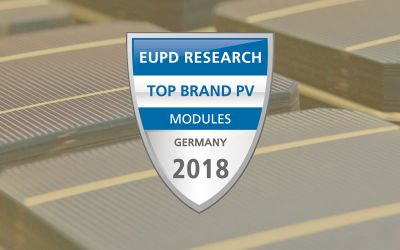 LUXOR SOLAR was awarded EUPD RESEARCH - TOP BRAND PV Solar Modules in Germany in 2018.